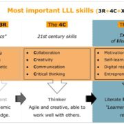 The most important LLL skills